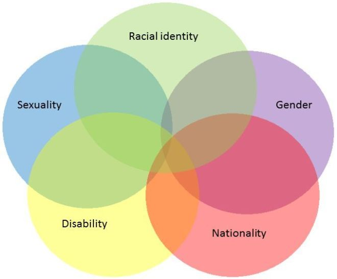 Intersectionality-2.jpg